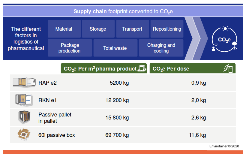 Supply-chain-footprint-conv.png